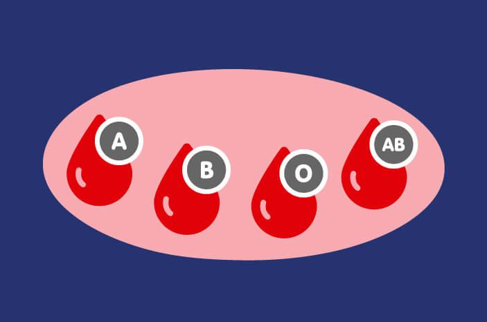 A, B, O, AB, Kenali Lebih jauh Tentang Golongan Darah